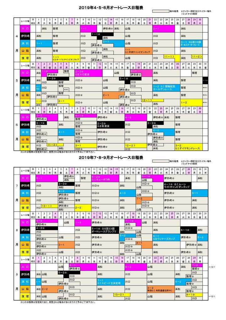 日 飯塚 オート 開催