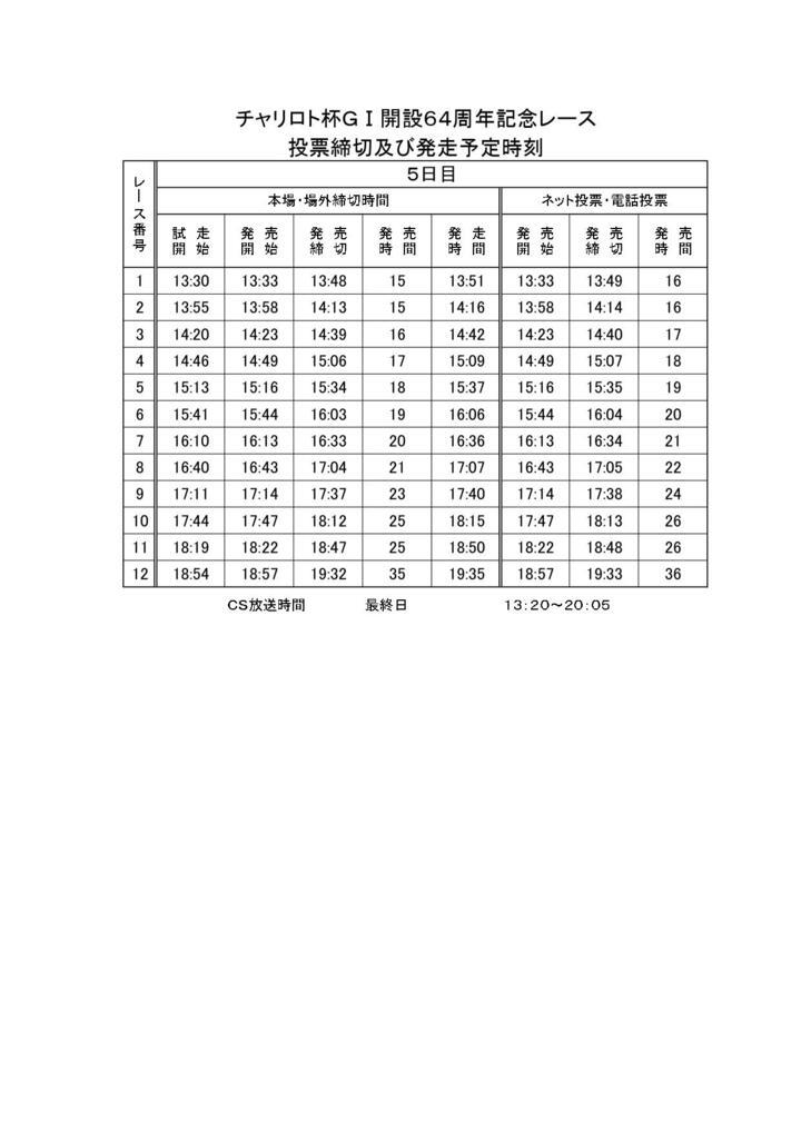 市 情報 最新 者 コロナ 飯塚 感染 福岡市 福岡市での発生状況